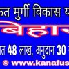 Murgi Farm Loan Yojana Bihar Me Avedan Kaise Kare