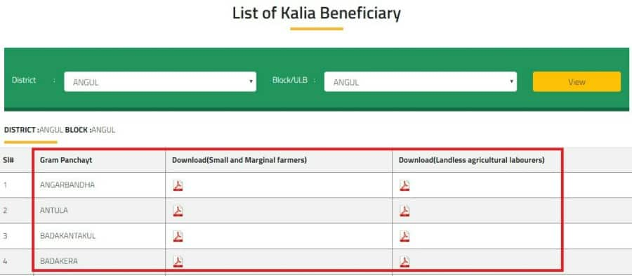 Now Kalia Yojana New List is Ready