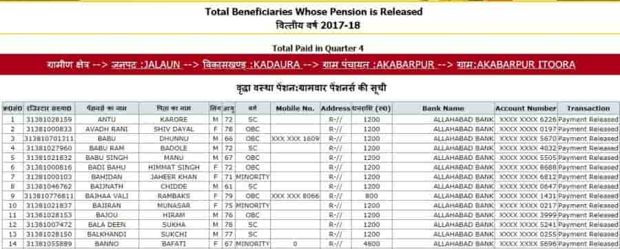 Old Age Pension Scheme List Search Your Name Here
