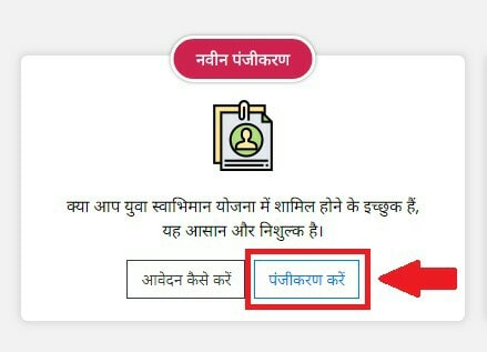 Click on New Registration for Yuva Swabhiman Yojana