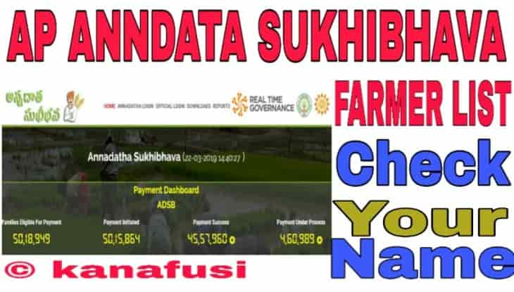 [लिस्ट] Annadata Sukhibhava Farmer List Kaise Dekhe