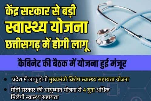 Dr Khubchand Baghel Health Assistance Scheme Chhattisgarh in hindi