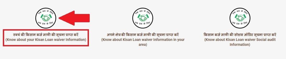 Rajasthan Kisan Karj Mafi List Process