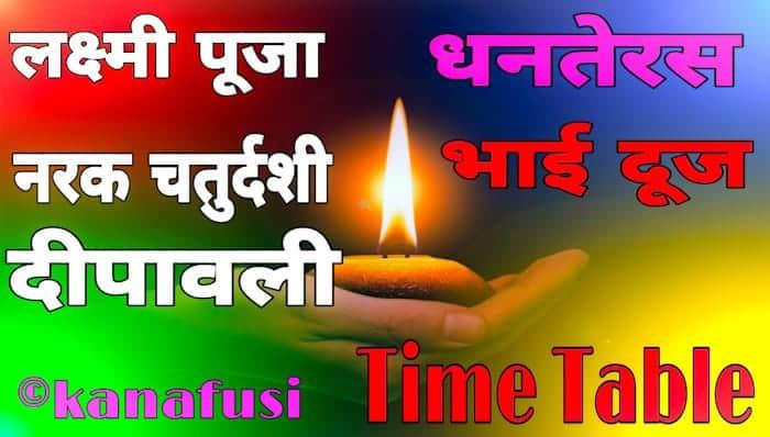 Laxmi puja dhanteras govardhan puja or annakut bhaiya dooj narak chaturdashi and gowatsa dwadsi Shubh Muhurt