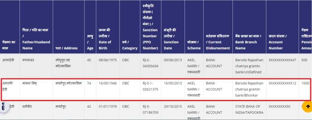 Now the Best Result for Social Security Pension List Rajasthan
